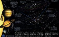 Краткая карта звездного неба