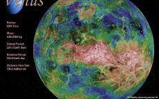 Карта планеты Венера