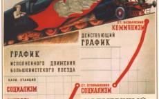 Испытанный машинист локомотива революции Сталин